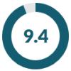 rate_spaceweb