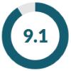 rate_timeweb